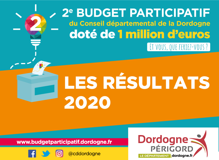 Budget participatif Résultats